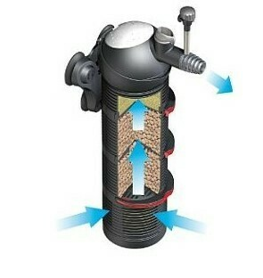 filtro interno para acuario